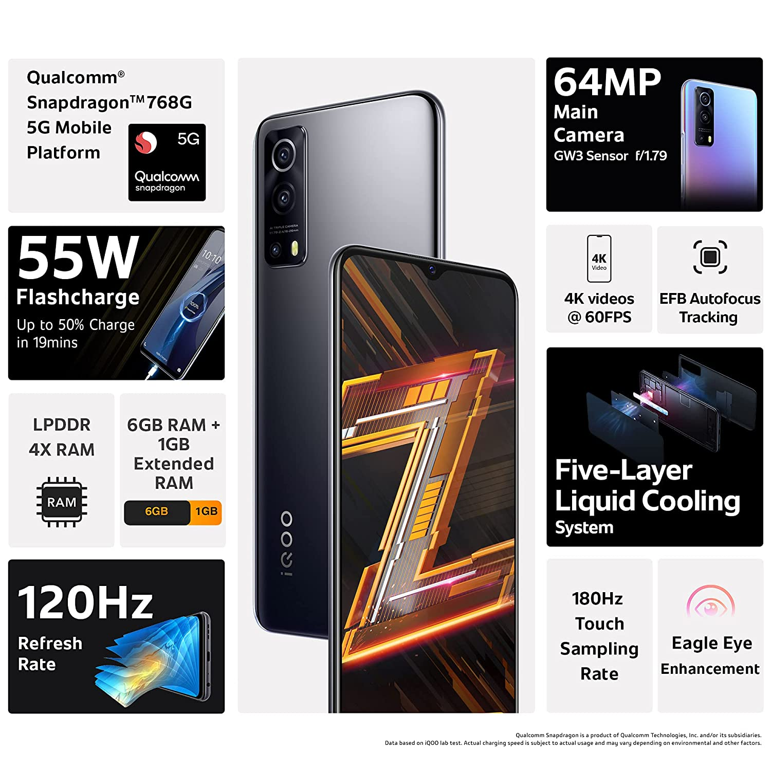 top 10 new best mobile phone undr 20000